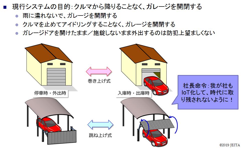 スマートガレージに対応するための現行モデルに対する命令